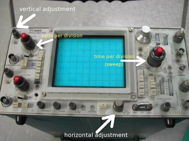 an introduction to the functions of oscilloscope Ee 442 laboratory experiment 1 introduction to the function generator and the oscilloscope ee 442 lab experiment no 1 1/12/2007 introduction to the function generator.